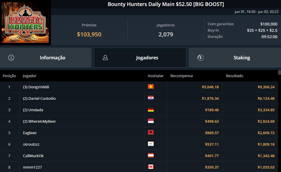 Bounty Hunters Daily Main $52