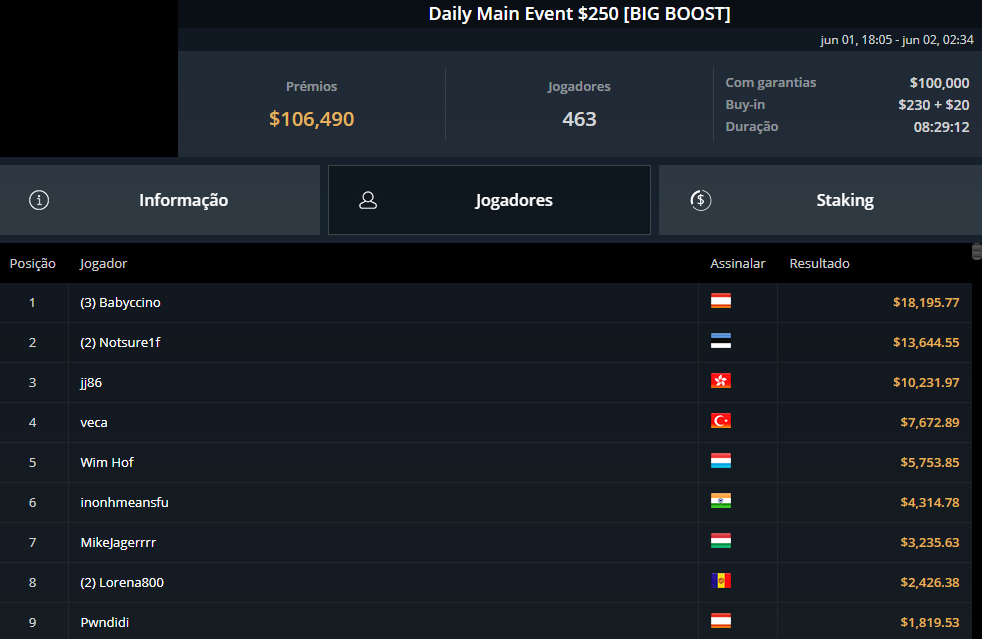 Daily Main Event $250 Big Boost