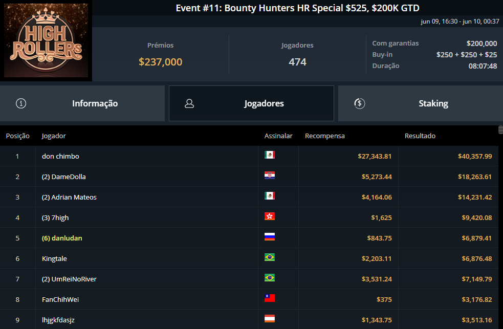 Event #11 Bounty Hunters HR Special $525
