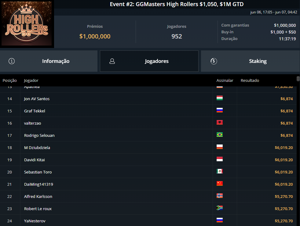 Event #2 GGMasters High Rollers $1050