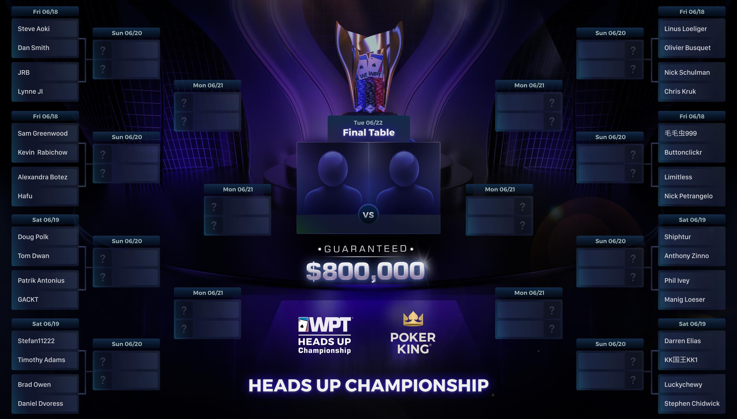 Ronda #1 do $25000 WPT HU Championship