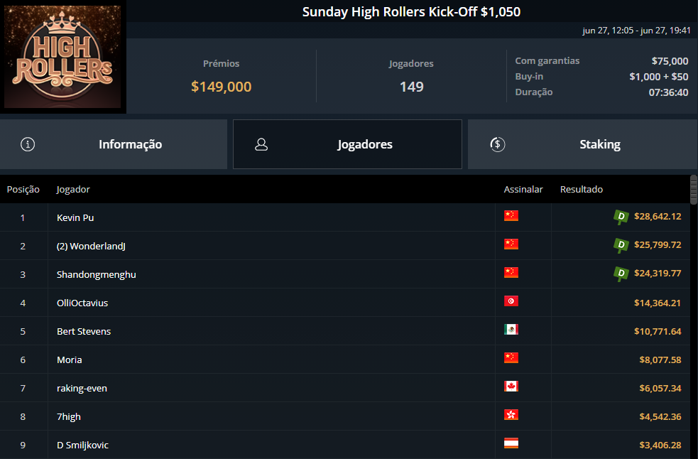 Sunday High Rollers Kick-Off $1050