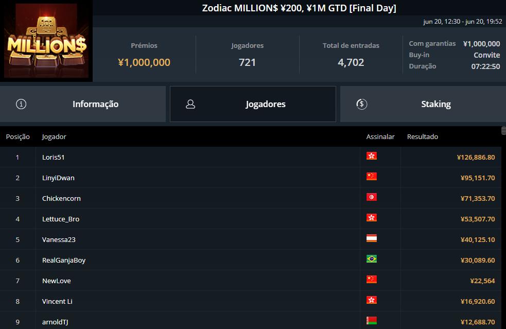 Zodiac MILLION$