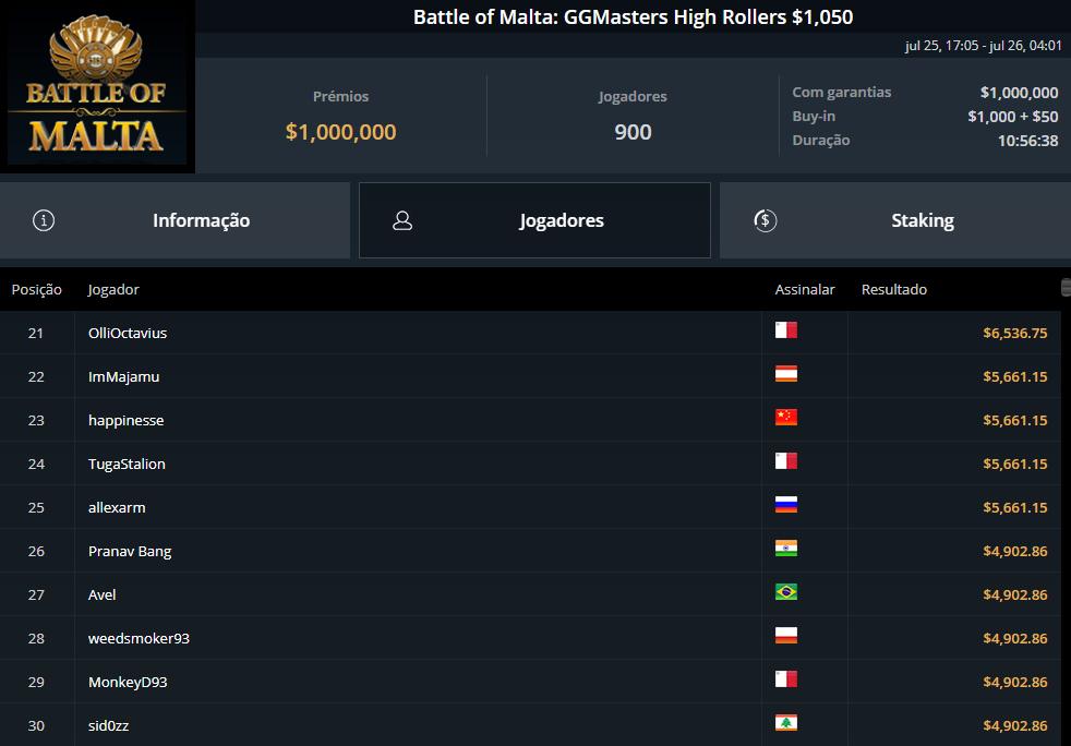 Battle of Malta GGMasters High Rollers $1050