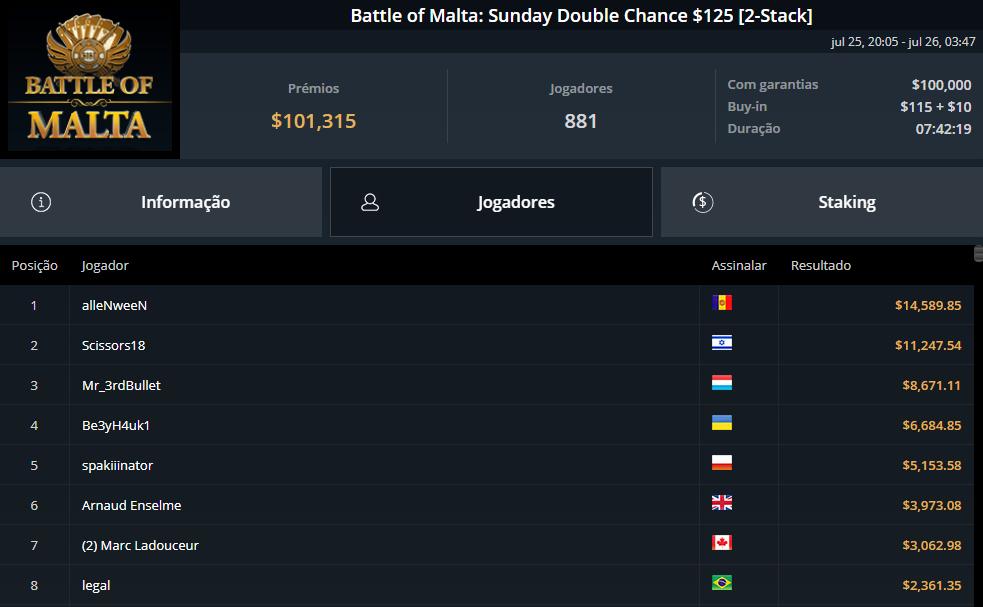 Battle of Malta Sunday Double Chance $125