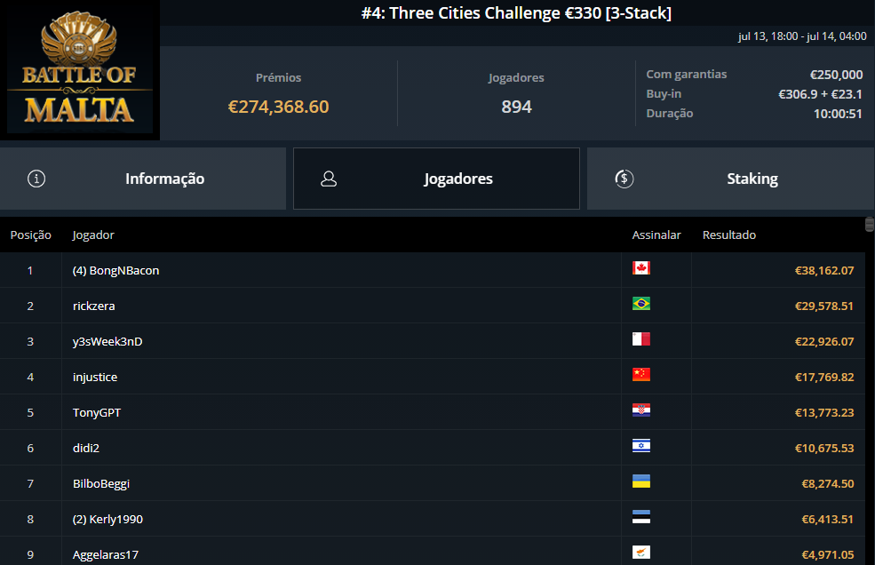 BoM #4 Three Cities Challenge €330