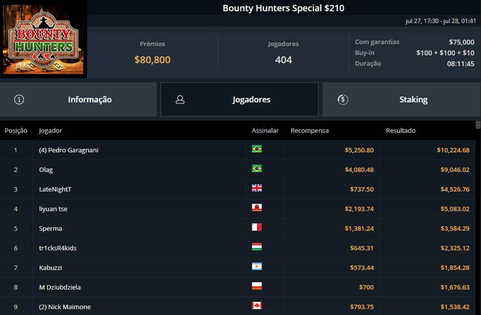 Bounty Hunters Special $210