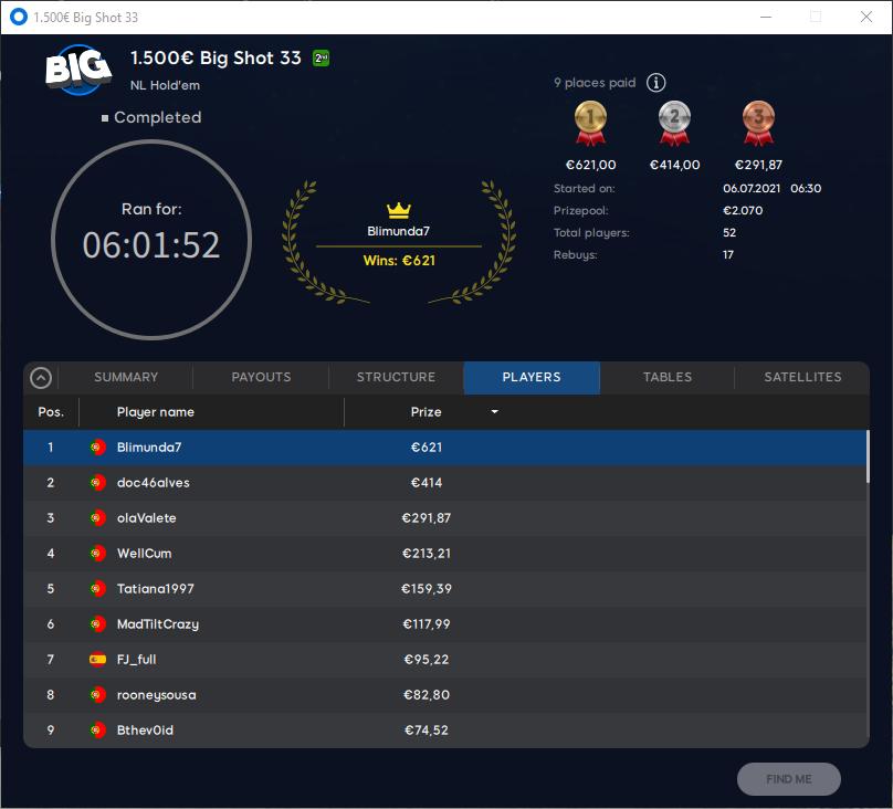 €1500 Big Shot 33