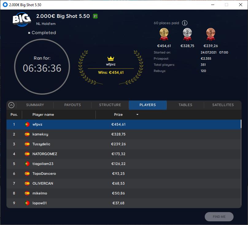 €2000 Big Shot 5.5