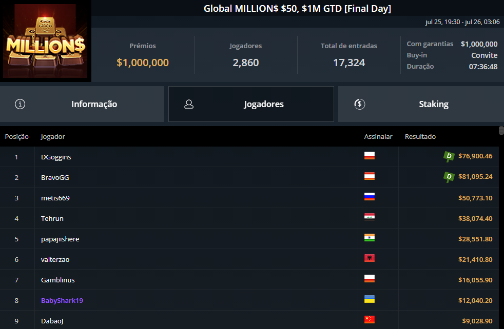 Global MILLIONS $50