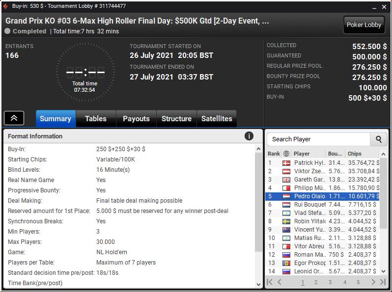 Grand Prix KO #03 6-Max High Roller