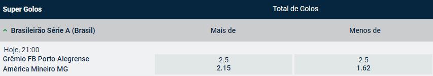 Grémio - América Mineiro