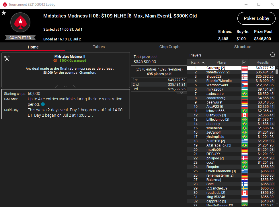 Midstakes Madness II #8 $109 Main Event