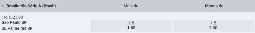 Super golos - São Paulo - Palmeiras