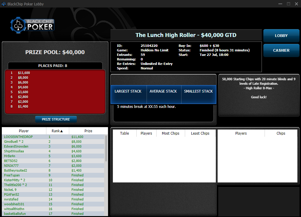 The Lunch High Roller - $40000 GTD - WPN