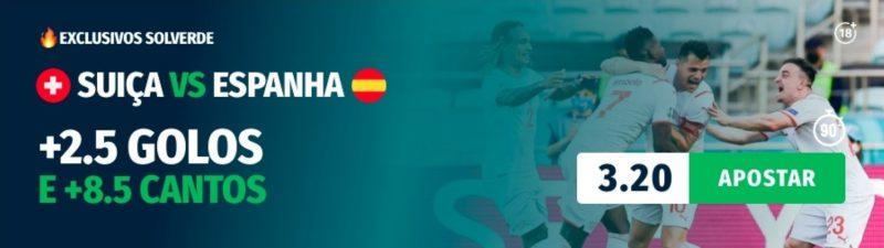 Suíça Espanha Bélgica Itália