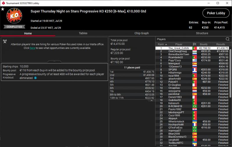 The_Great_DJINN PokerStars