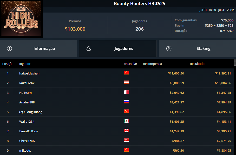 Bounty Hunters HR $525