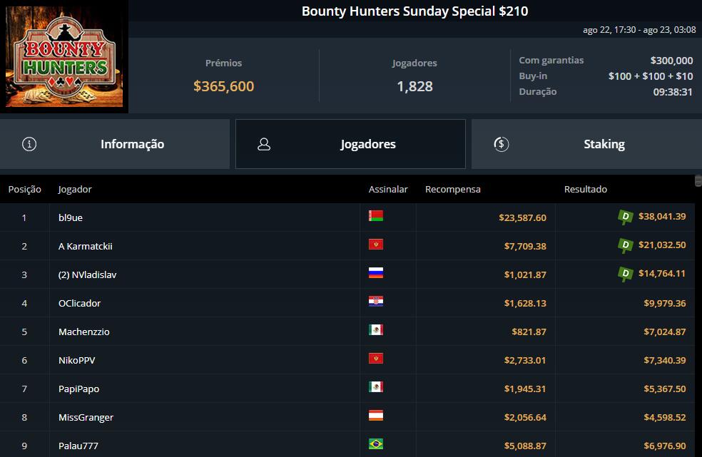 Bounty Hunters Sunday Special $210