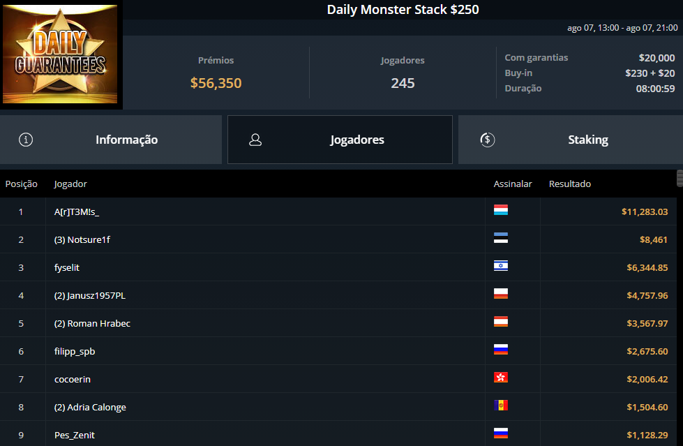 Daily Monster Stack $250