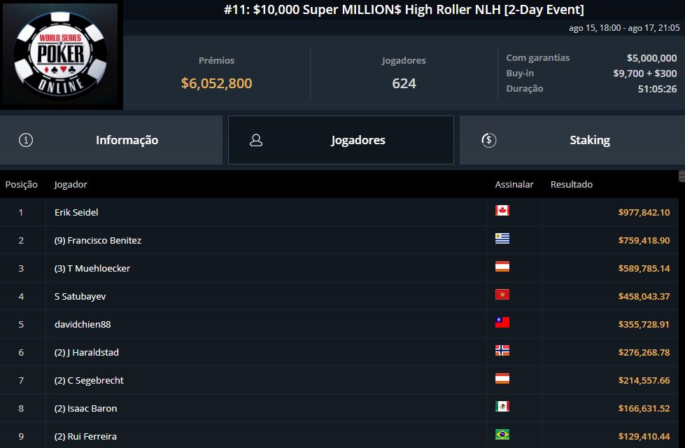 Evento #11 $10000 Super MILLION$ High Roller
