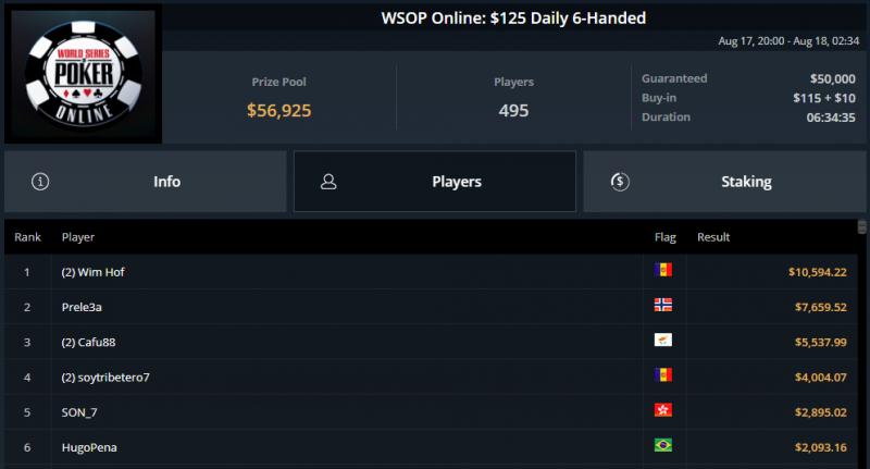 João Ferreira WSOP Online