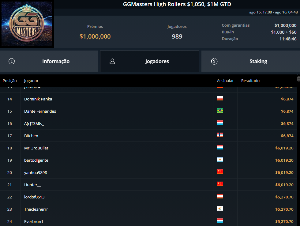 GGMasters High Rollers $1050