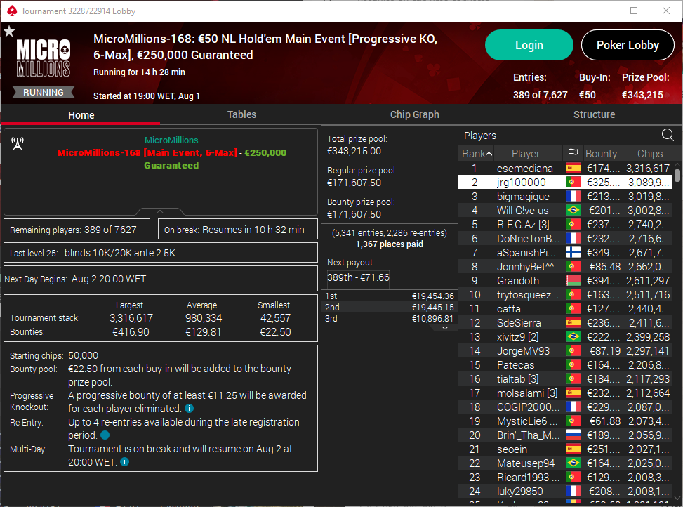 MicroMillions #168 - Main Event