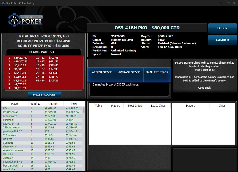 OSS #18H PKO - $80000 GTD - WPN