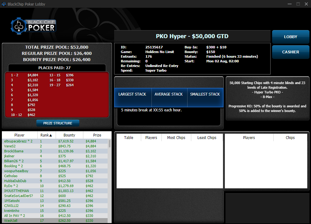 PKO Hyper - $50000 GTD