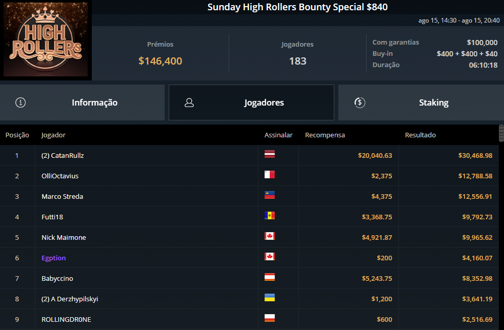 Sunday High Rollers Bounty Special $840