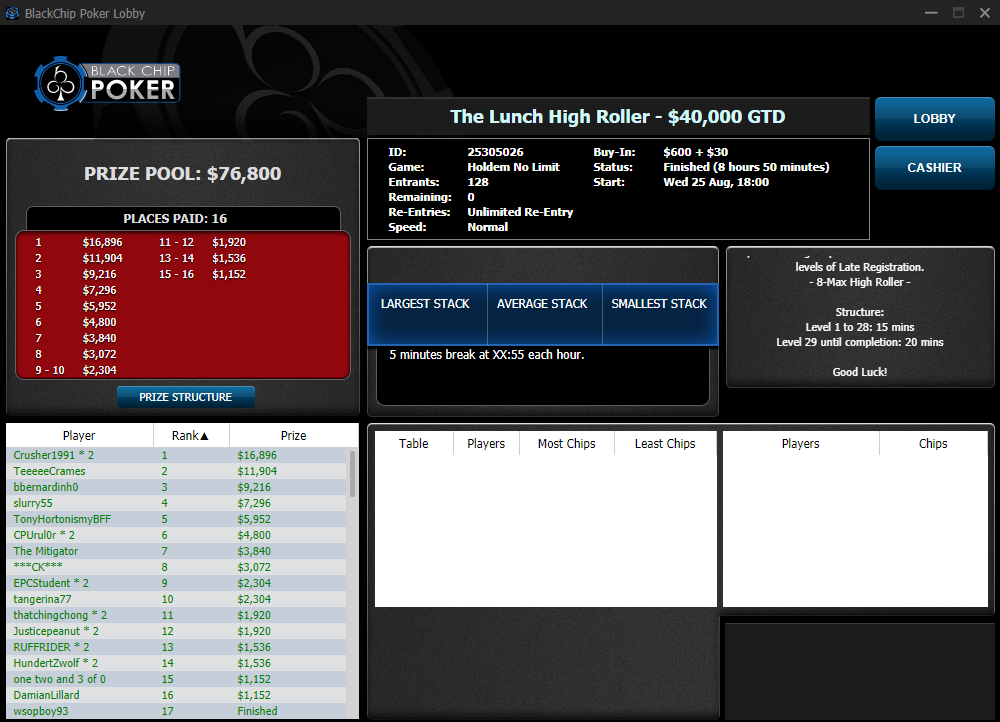 The Lunch High Roller - $40000 GTD