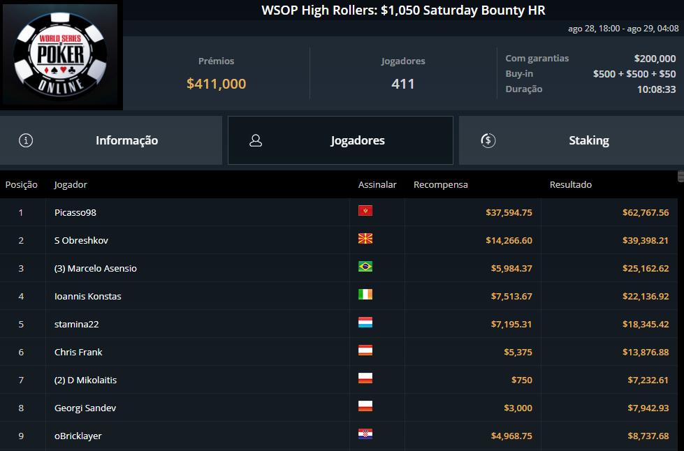 WSOP High Rollers $1050 Saturday Bounty HR