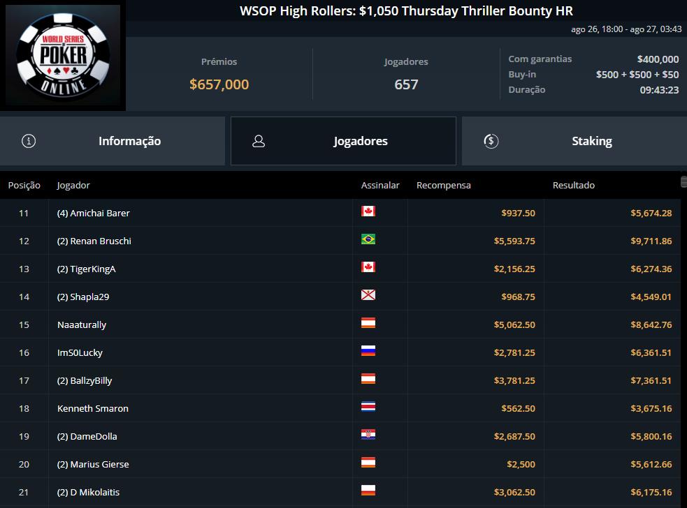 WSOP High Rollers $1050 Thursday Thriller Bounty HR