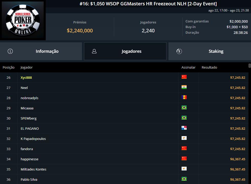 WSOP Online #16 $1050 WSOP GGMasters HR Freezeout