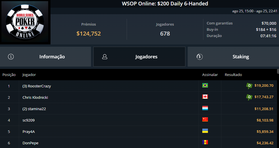 WSOP Online $200 Daily 6-Handed