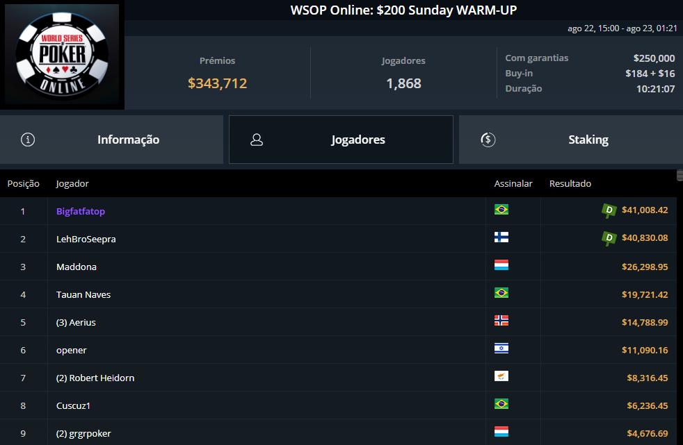 WSOP Online $200 Sunday Warm-Up
