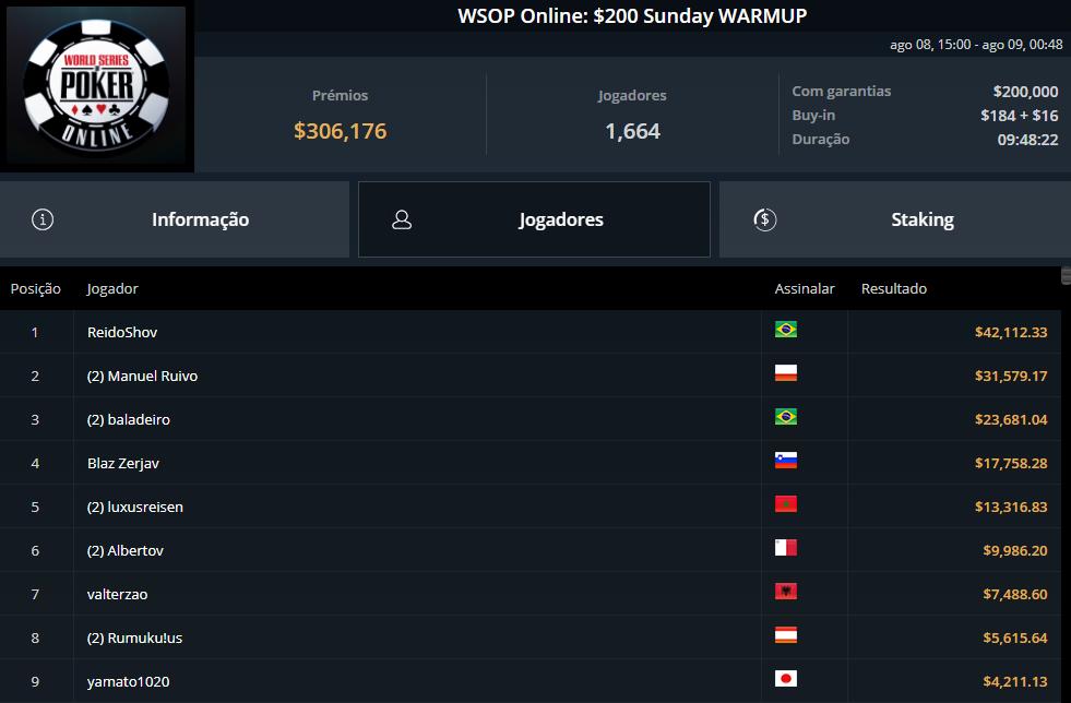 WSOP Online $200 Sunday Warmup
