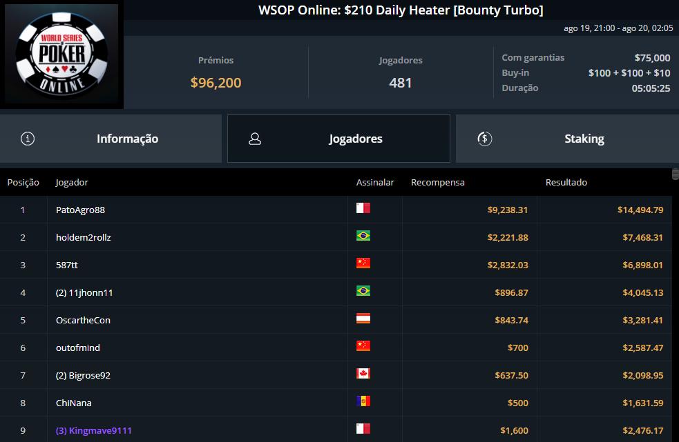 WSOP Online $210 Daily Heater