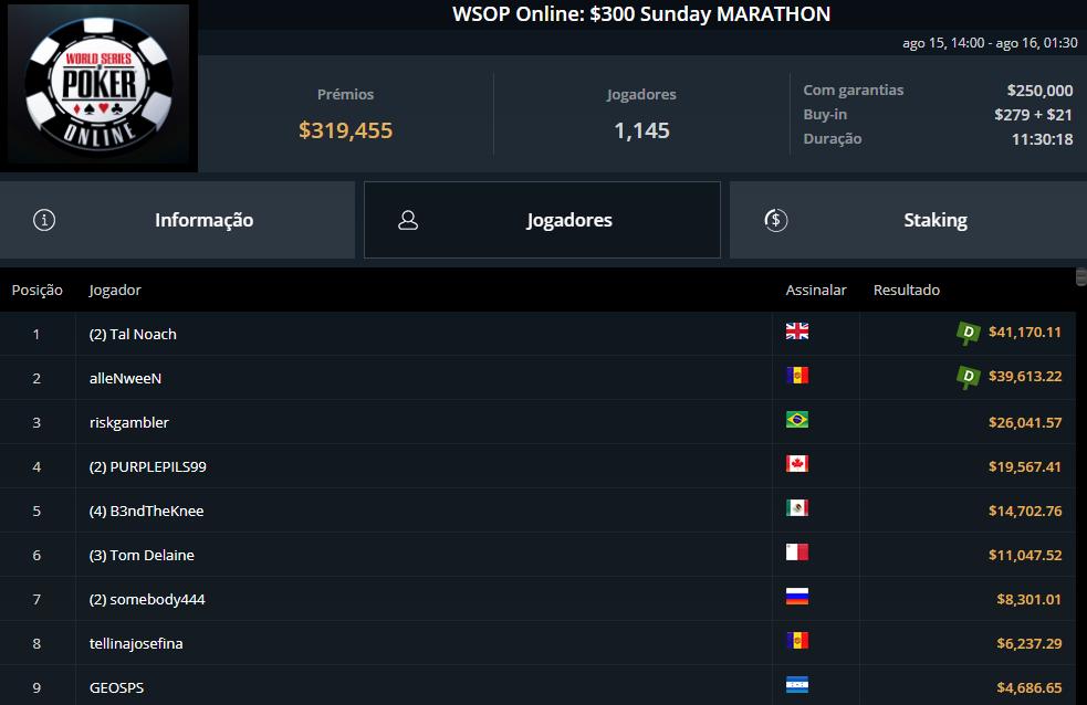 WSOP Online $300 Sunday Marathon