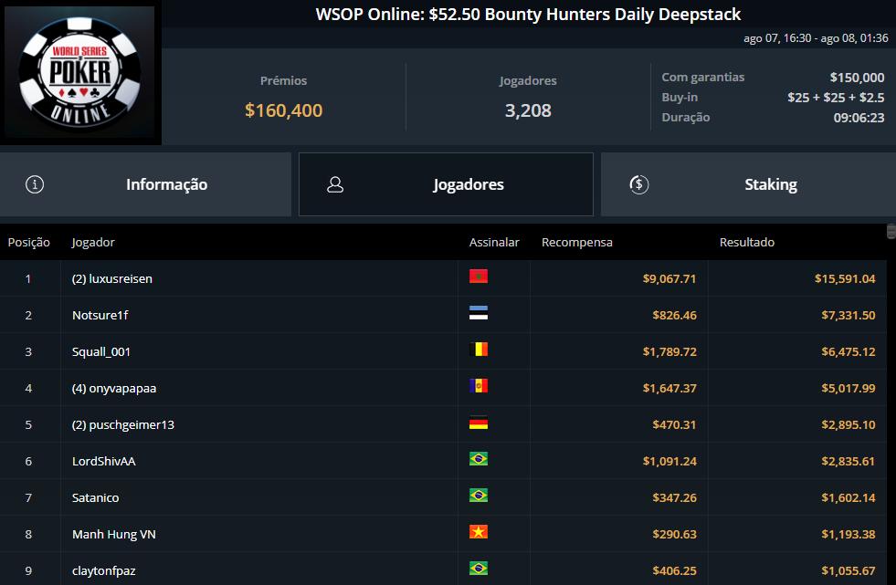 WSOP Online $52 Bounty Hunters Daily Deepstack
