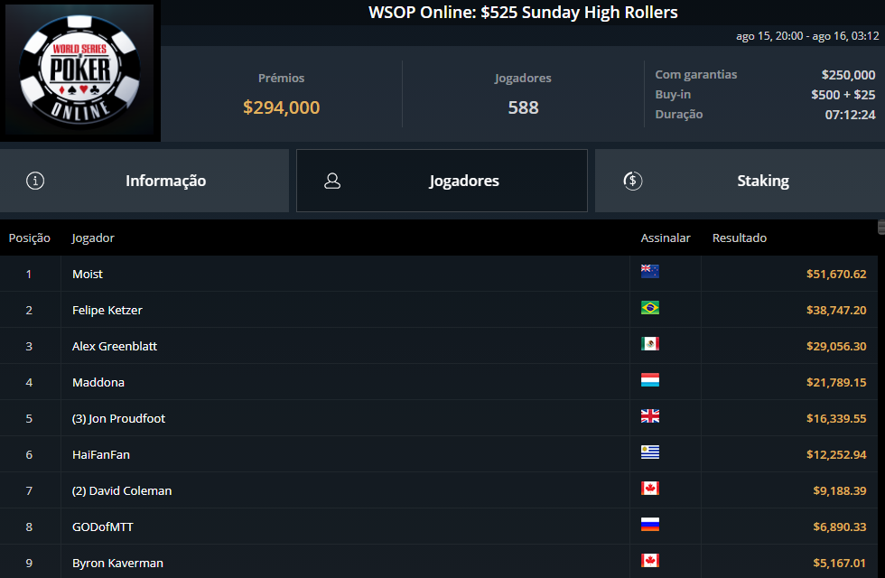 WSOP Online $525 Sunday High Rollers