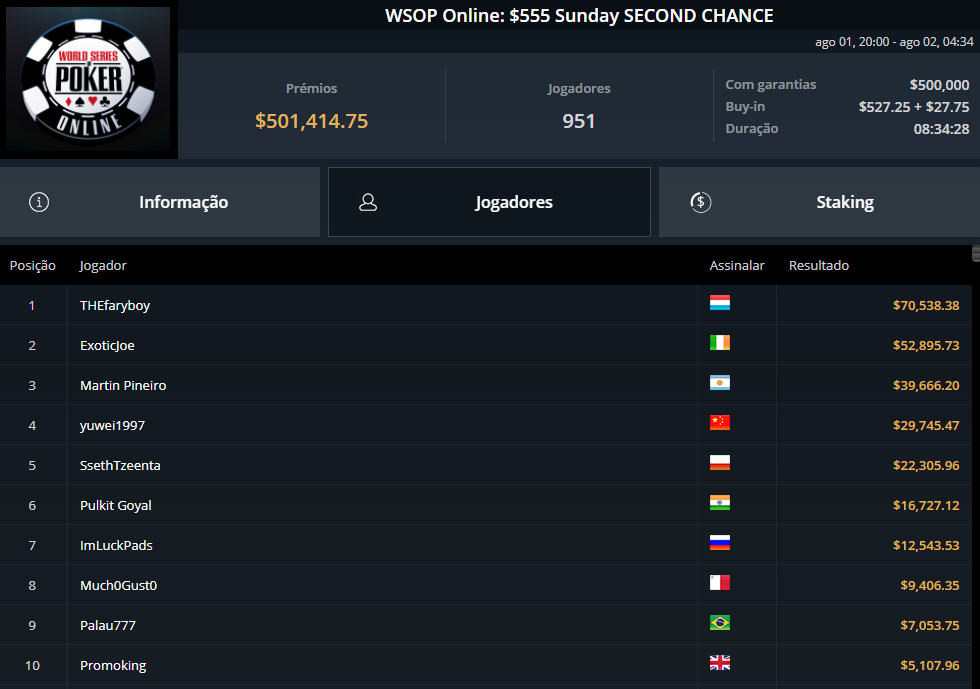 WSOP Online $555 Sunday Second Chance