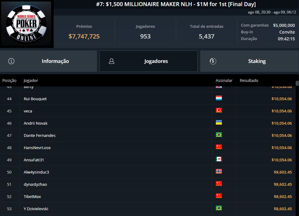 WSOP Online #7 $1500 Millionaire Maker