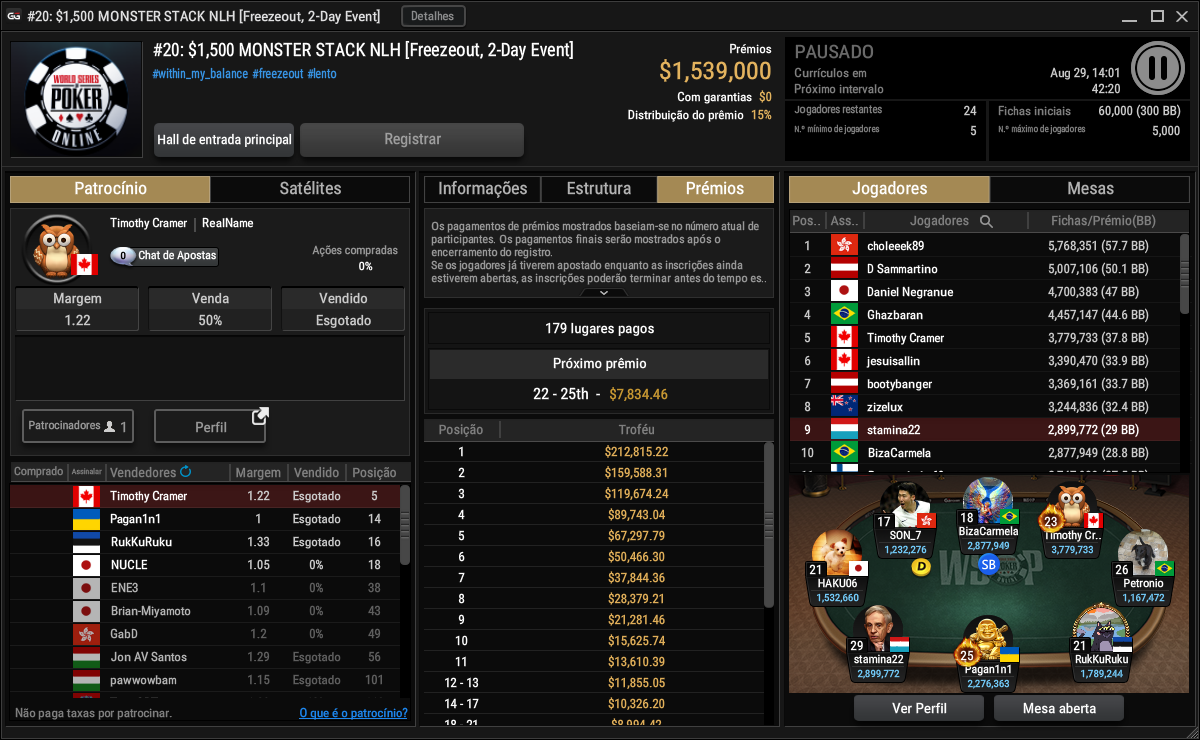 evento #20 $1500 Monster Stack