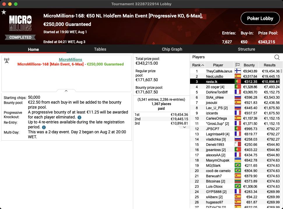 main event micromillions pokerstars 2021