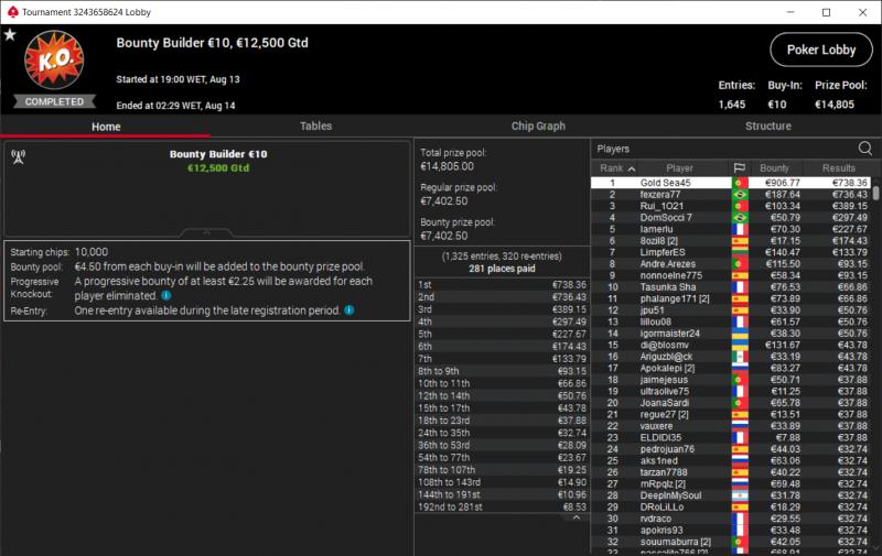 Gold Sea45 PokerStars