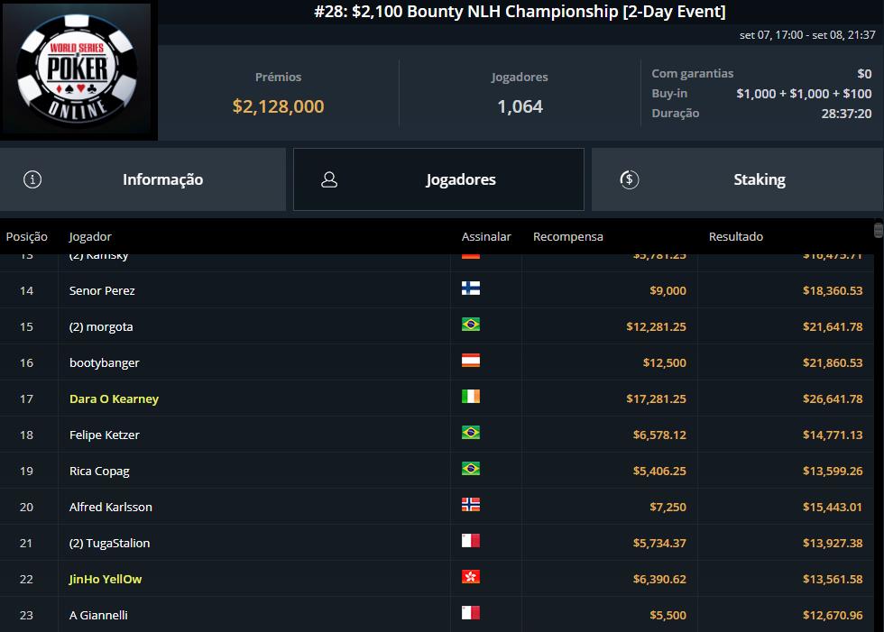 Evento #28 $2.100 Bounty Championship