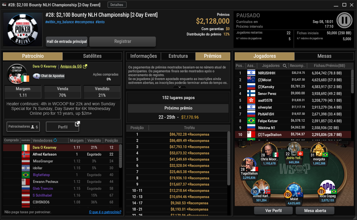 Evento #28 $2100 Bounty NLH Championship