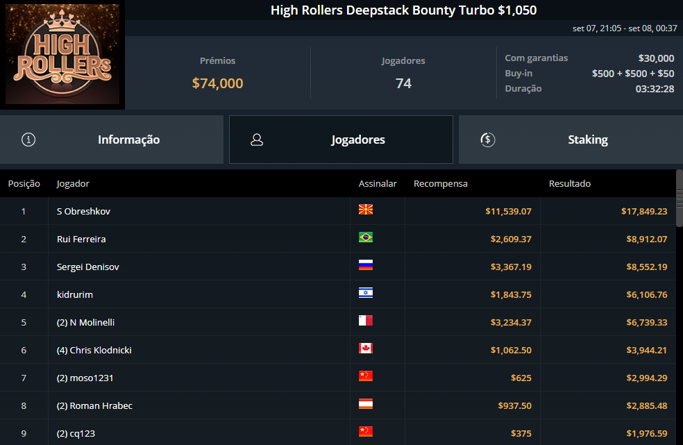 High Rollers Deepstack Bounty Turbo $1050
